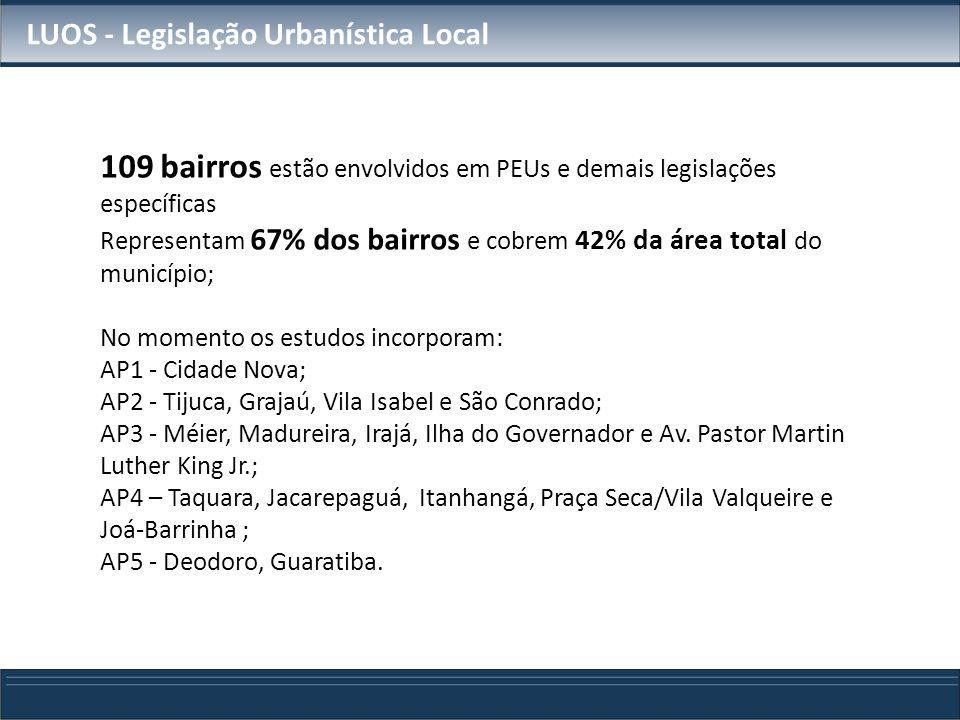 109 bairros estão envolvidos em PEUs e demais legislações específicas