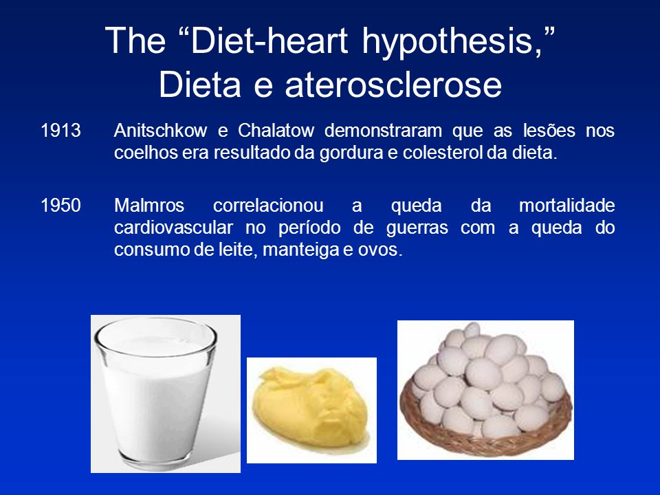 The Diet-heart hypothesis, Dieta e aterosclerose