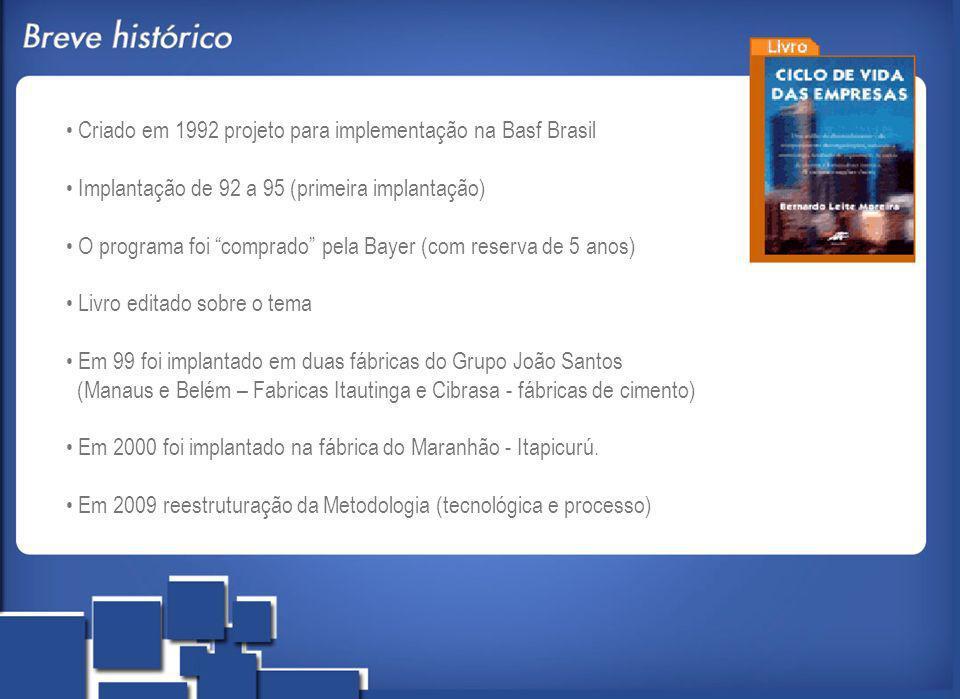 Criado em 1992 projeto para implementação na Basf Brasil