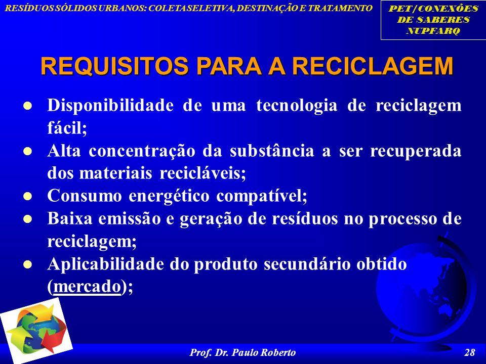 REQUISITOS PARA A RECICLAGEM