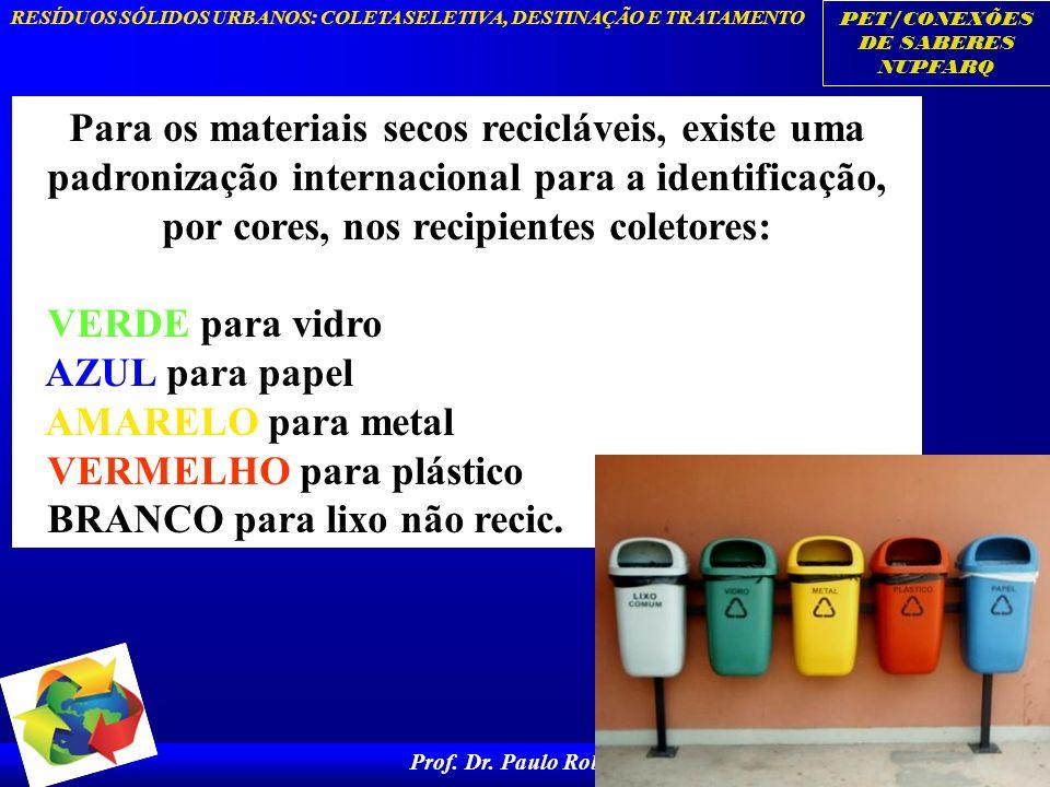 VERMELHO para plástico BRANCO para lixo não recic.