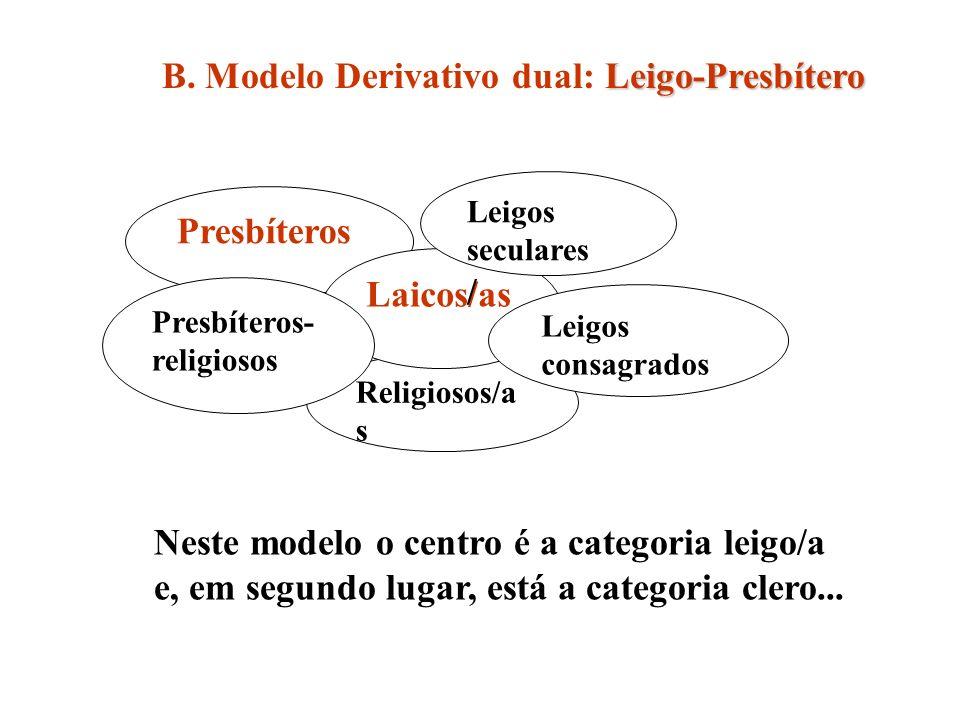 B. Modelo Derivativo dual: Leigo-Presbítero
