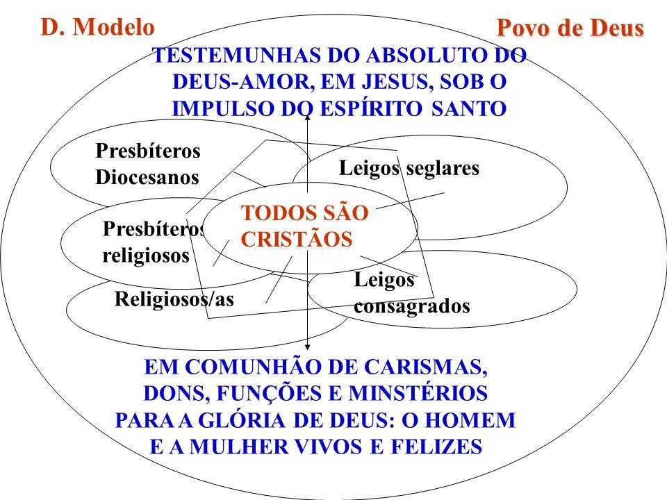 D. Modelo Povo de Deus. TESTEMUNHAS DO ABSOLUTO DO DEUS-AMOR, EM JESUS, SOB O IMPULSO DO ESPÍRITO SANTO.