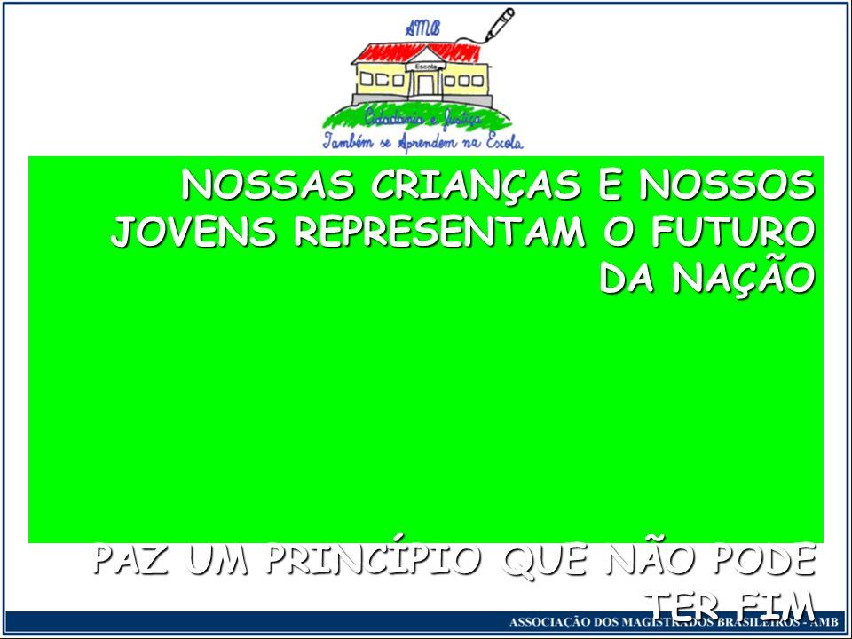 NOSSAS CRIANÇAS E NOSSOS JOVENS REPRESENTAM O FUTURO DA NAÇÃO