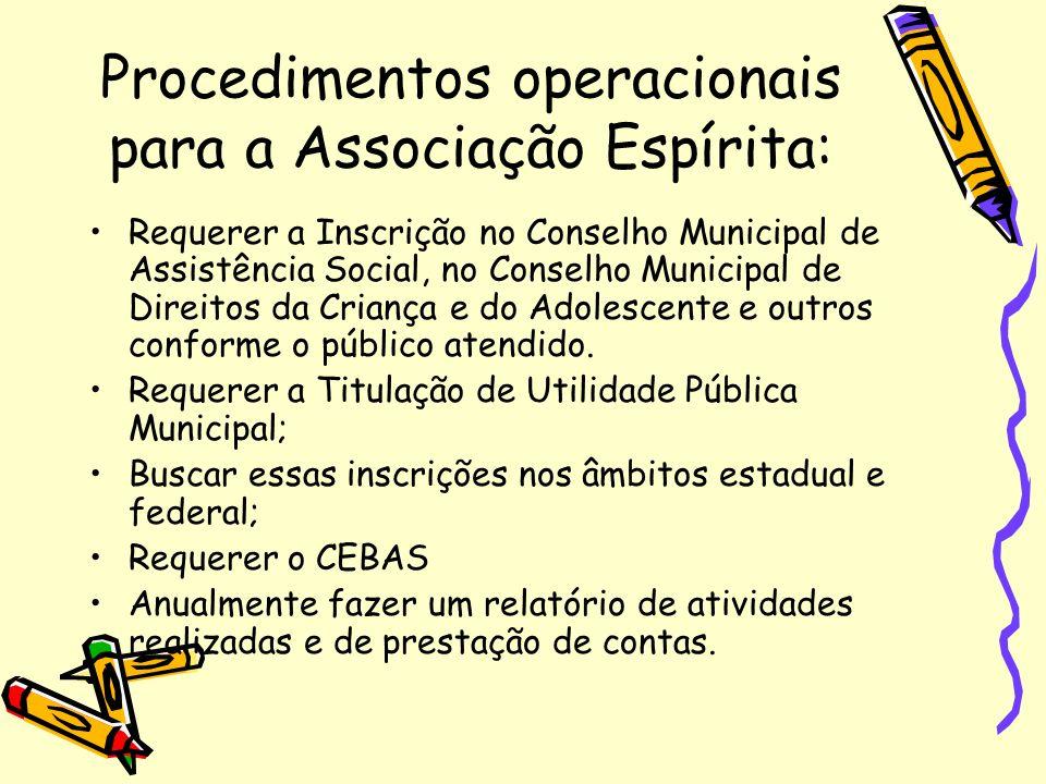 Procedimentos operacionais para a Associação Espírita: