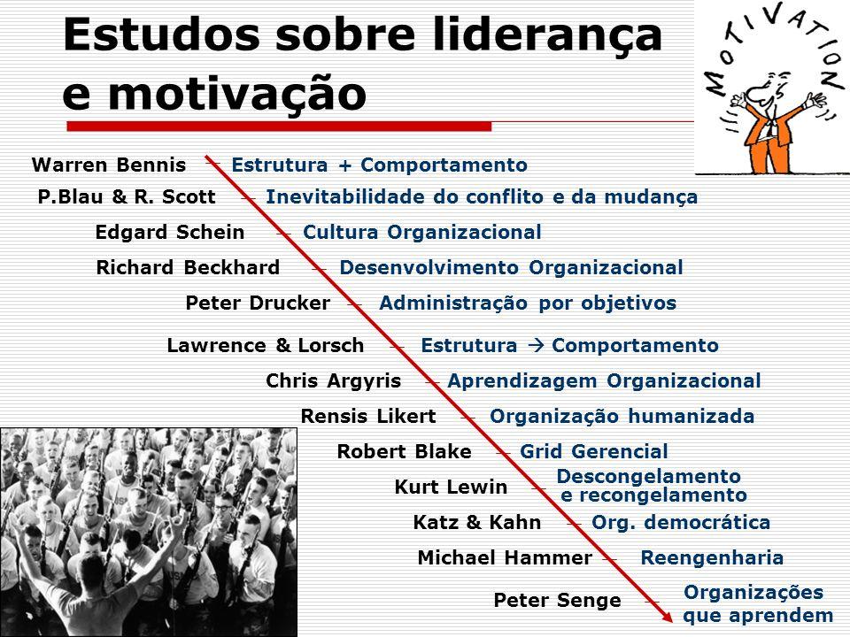 Estudos sobre liderança e motivação
