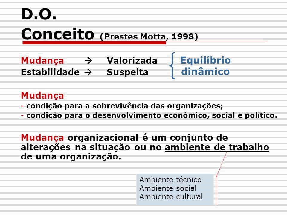 Conceito (Prestes Motta, 1998)