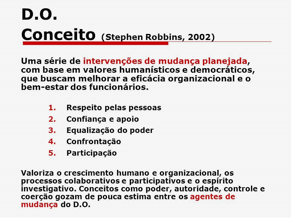 Conceito (Stephen Robbins, 2002)