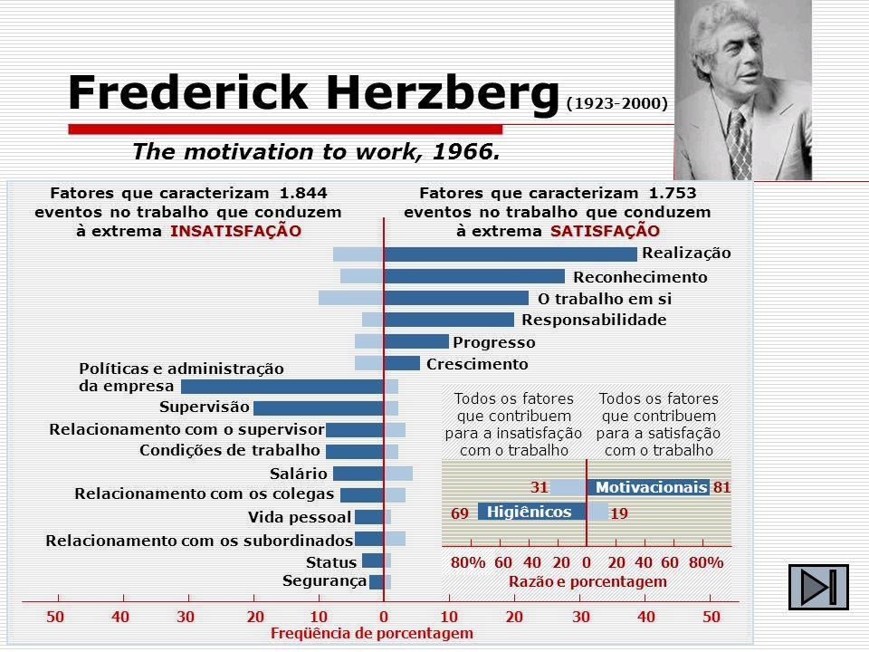 Frederick Herzberg (1923-2000)