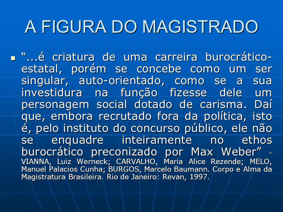 A FIGURA DO MAGISTRADO