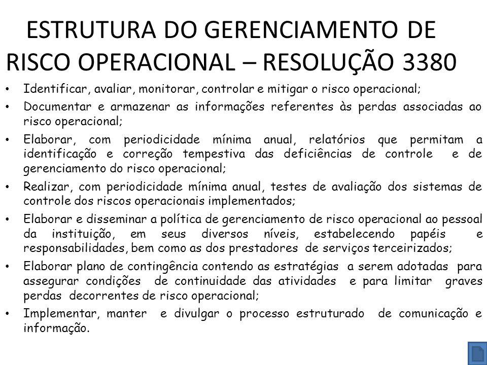 ESTRUTURA DO GERENCIAMENTO DE RISCO OPERACIONAL – RESOLUÇÃO 3380