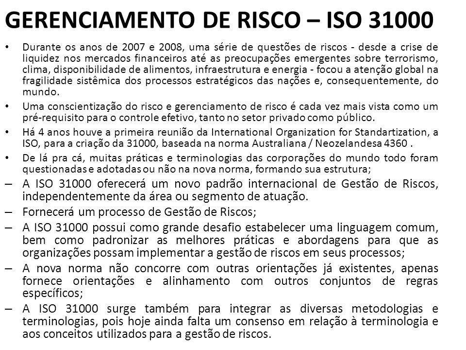 GERENCIAMENTO DE RISCO – ISO 31000