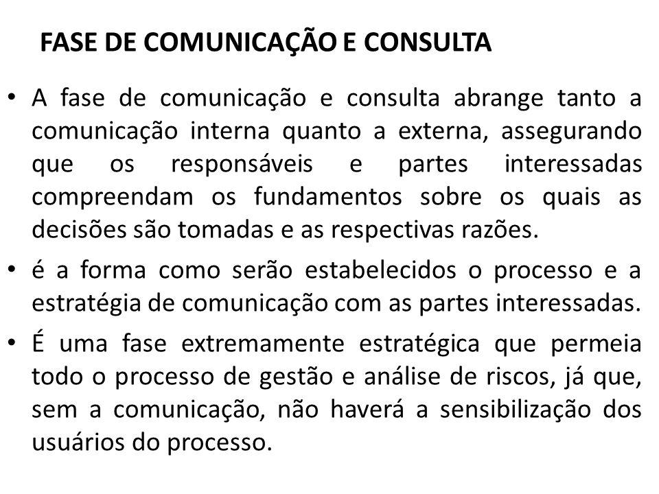 FASE DE COMUNICAÇÃO E CONSULTA