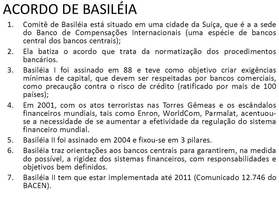 ACORDO DE BASILÉIA