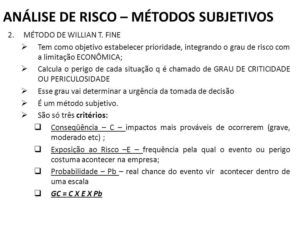 ANÁLISE DE RISCO – MÉTODOS SUBJETIVOS