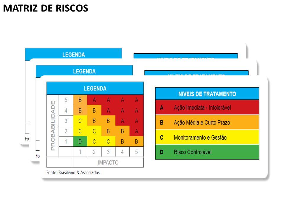 MATRIZ DE RISCOS 26