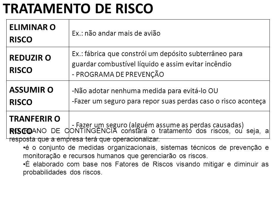 TRATAMENTO DE RISCO ELIMINAR O RISCO REDUZIR O RISCO ASSUMIR O RISCO