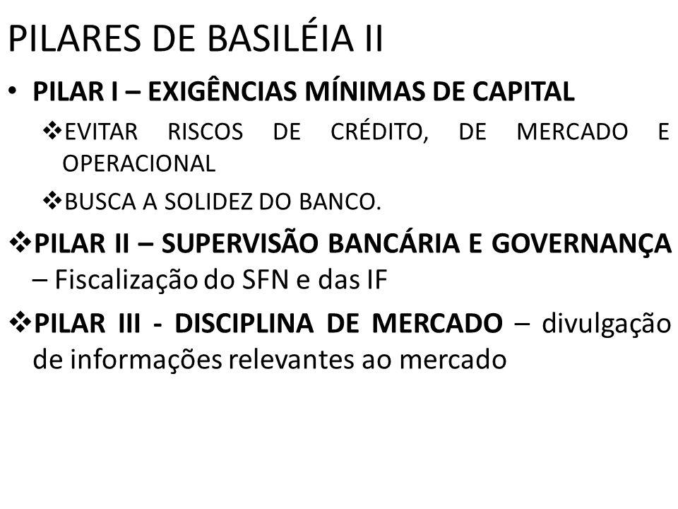 PILARES DE BASILÉIA II PILAR I – EXIGÊNCIAS MÍNIMAS DE CAPITAL