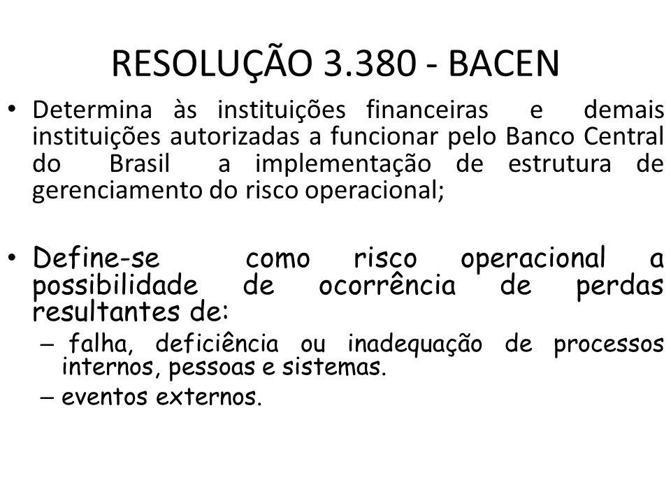 RESOLUÇÃO 3.380 - BACEN