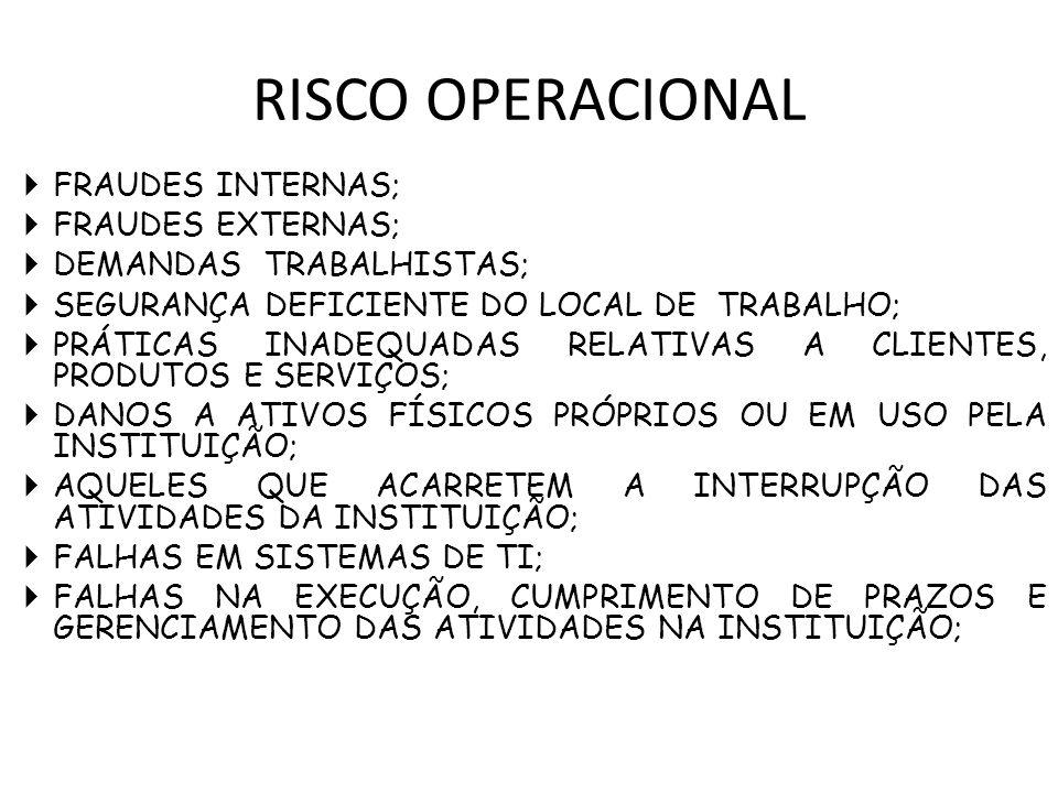 RISCO OPERACIONAL FRAUDES INTERNAS; FRAUDES EXTERNAS;