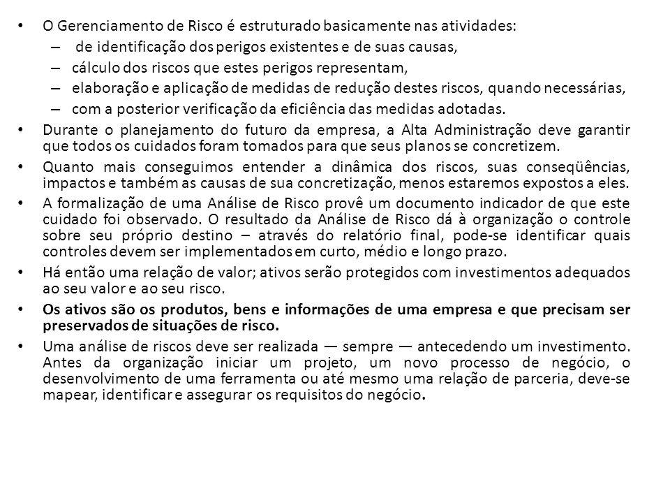 O Gerenciamento de Risco é estruturado basicamente nas atividades: