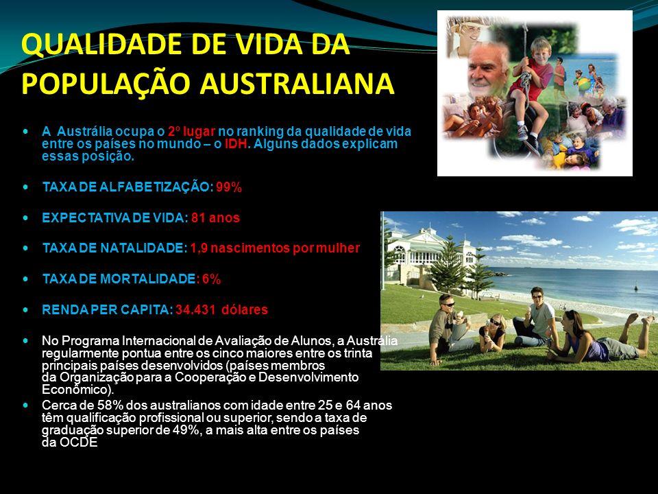 QUALIDADE DE VIDA DA POPULAÇÃO AUSTRALIANA