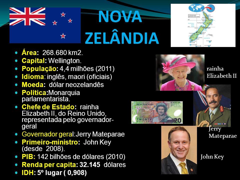 NOVA ZELÂNDIA Área: 268.680 km2. Capital: Wellington.