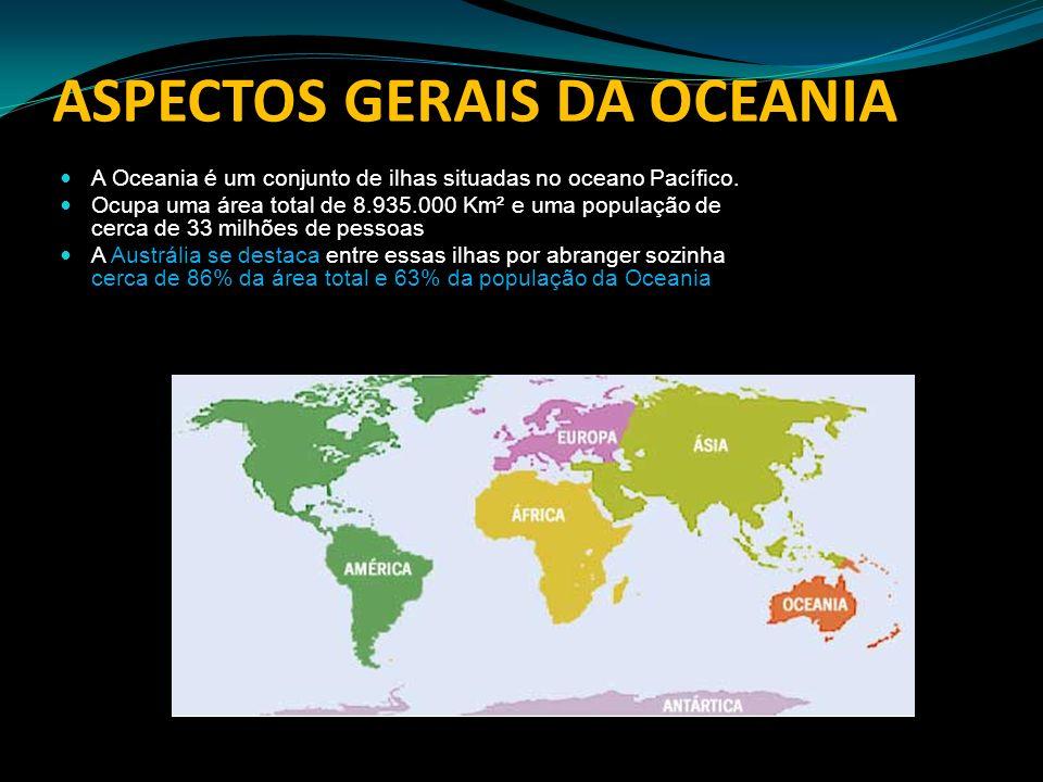 ASPECTOS GERAIS DA OCEANIA
