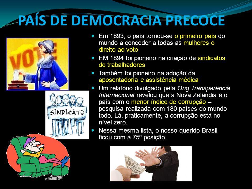 PAÍS DE DEMOCRACIA PRECOCE