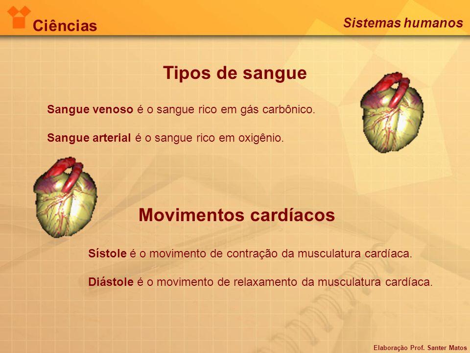 Tipos de sangue Movimentos cardíacos