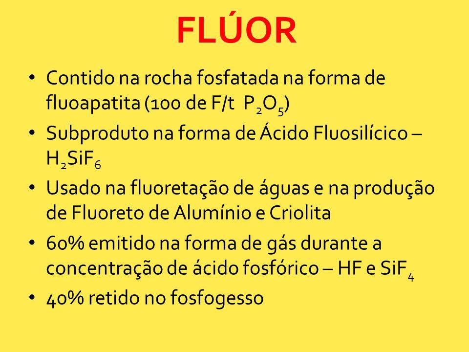 FLÚOR Contido na rocha fosfatada na forma de fluoapatita (100 de F/t P2O5) Subproduto na forma de Ácido Fluosilícico – H2SiF6.