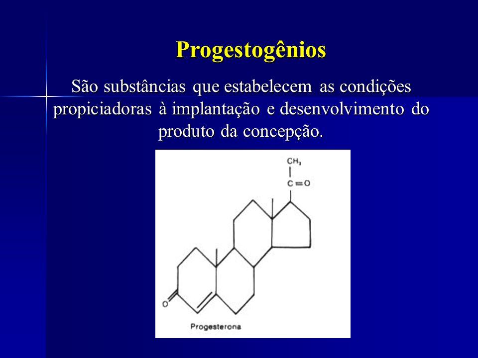 ProgestogêniosSão substâncias que estabelecem as condições propiciadoras à implantação e desenvolvimento do produto da concepção.