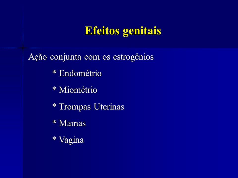 Efeitos genitais Ação conjunta com os estrogênios * Endométrio