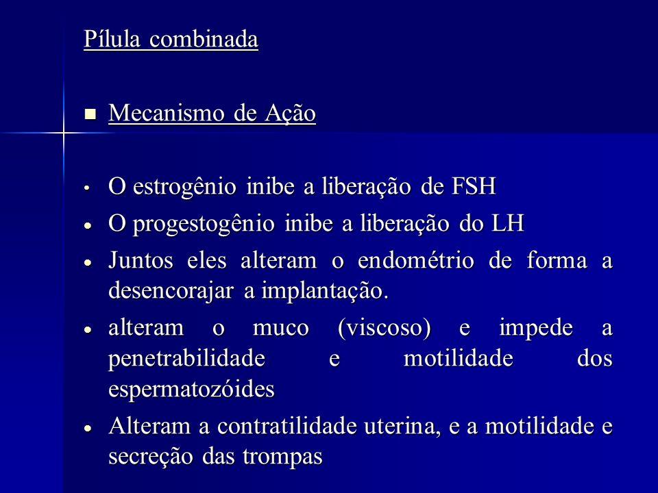 Pílula combinada Mecanismo de Ação. O estrogênio inibe a liberação de FSH. O progestogênio inibe a liberação do LH.