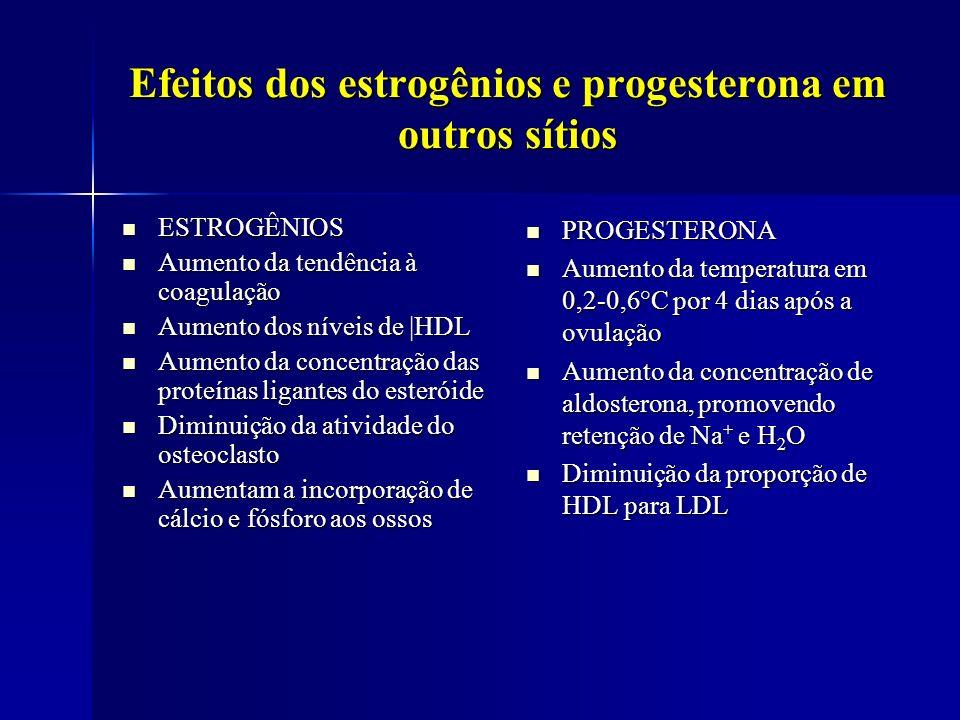 Efeitos dos estrogênios e progesterona em outros sítios