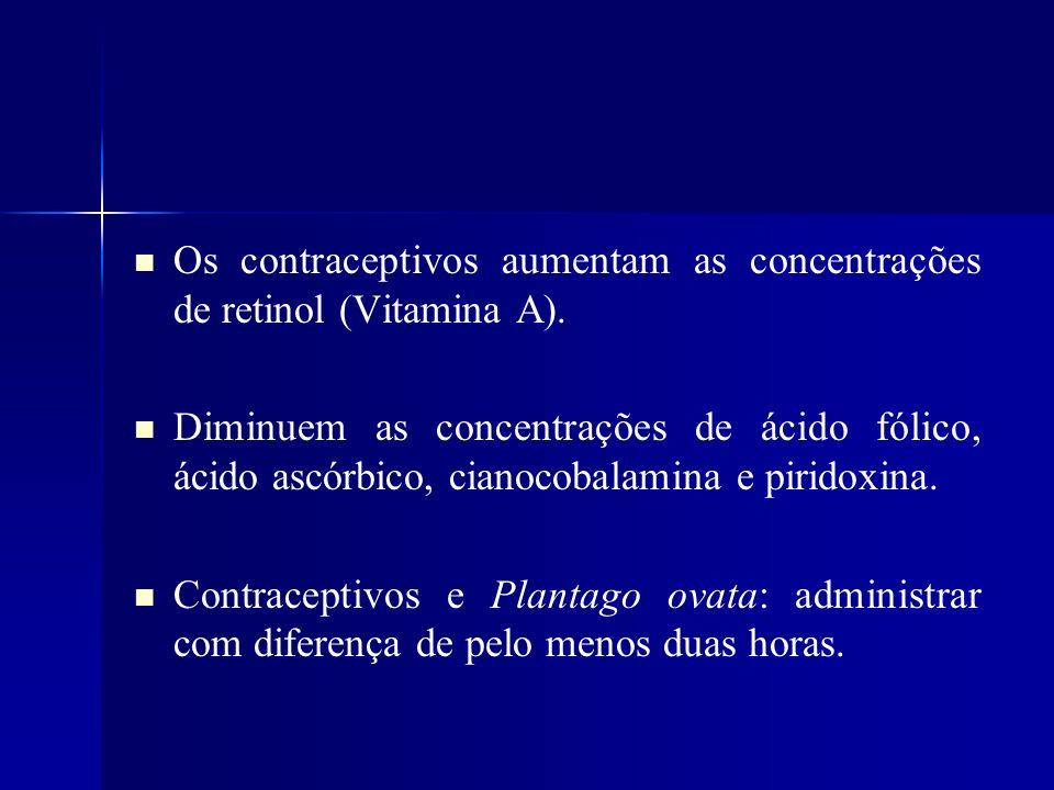 Os contraceptivos aumentam as concentrações de retinol (Vitamina A).