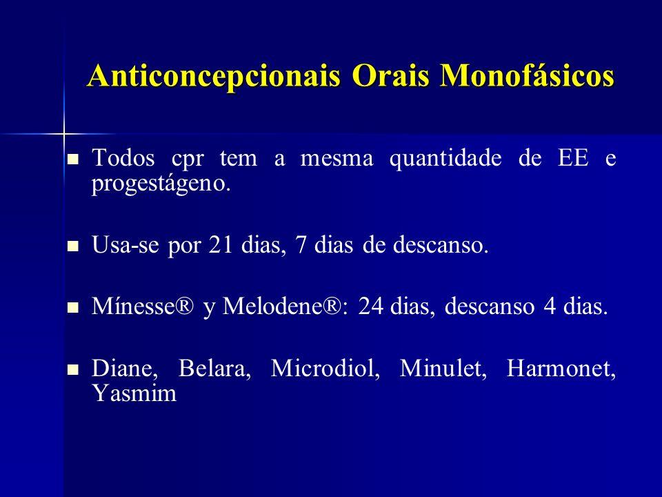 Anticoncepcionais Orais Monofásicos