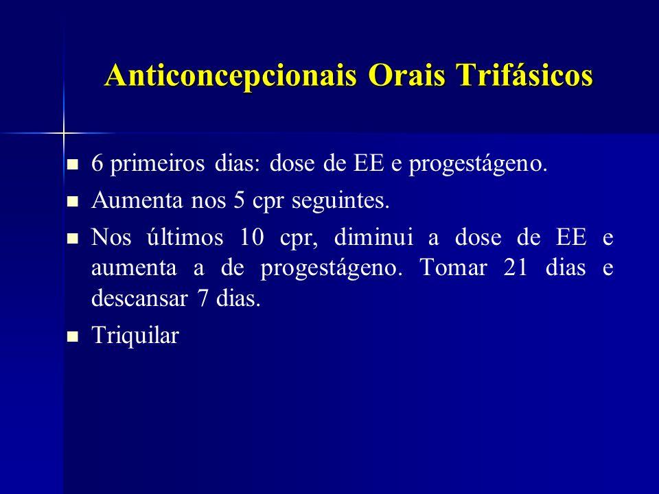 Anticoncepcionais Orais Trifásicos