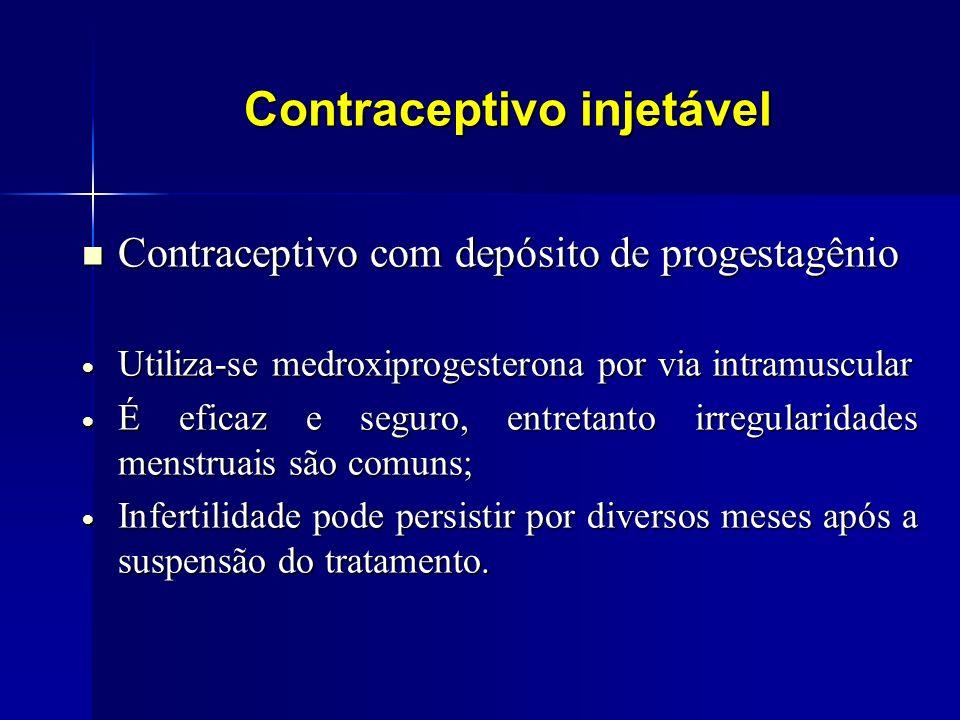 Contraceptivo injetável
