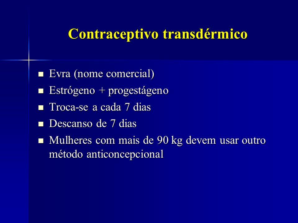 Contraceptivo transdérmico