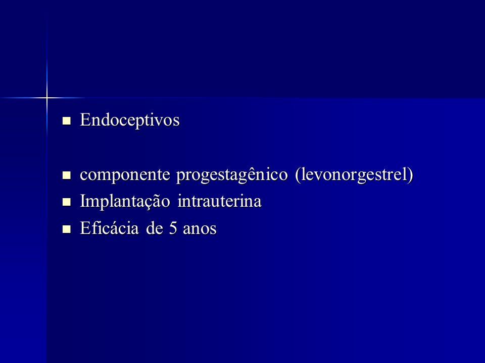 Endoceptivos componente progestagênico (levonorgestrel) Implantação intrauterina Eficácia de 5 anos