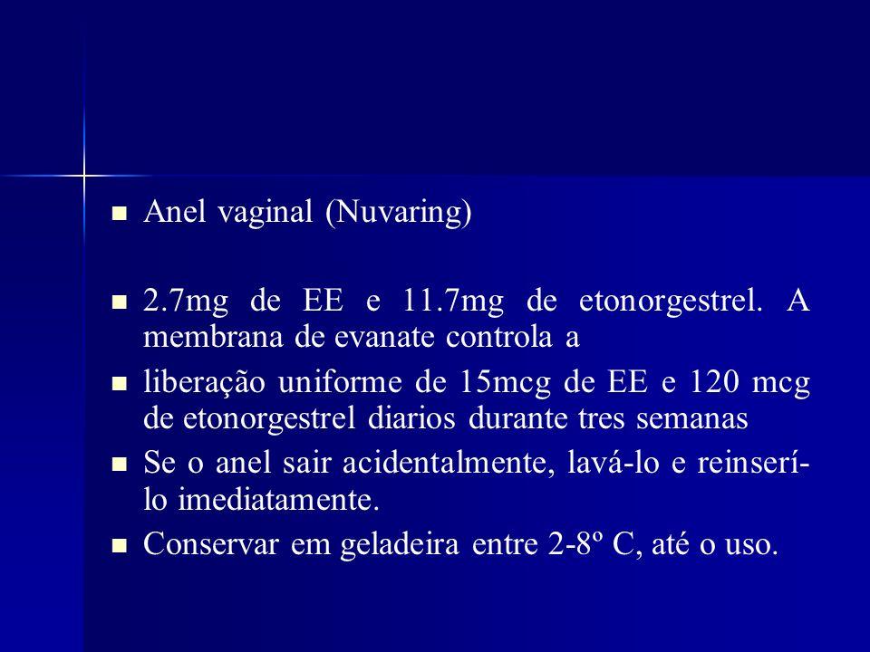 Anel vaginal (Nuvaring)