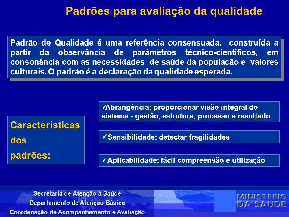 Padrões para avaliação da qualidade