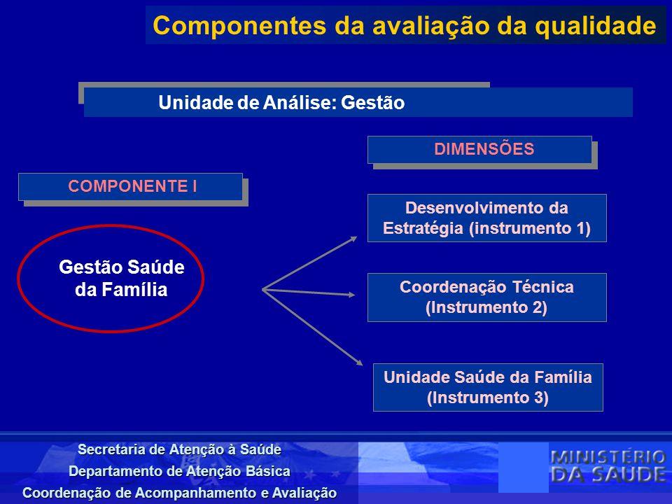 Componentes da avaliação da qualidade