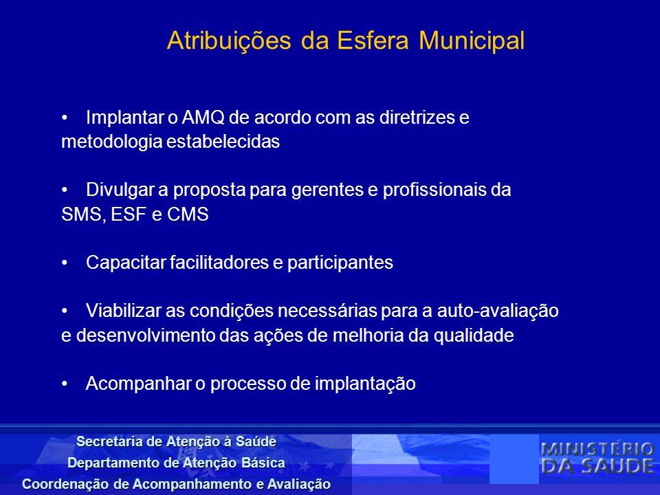 Atribuições da Esfera Municipal