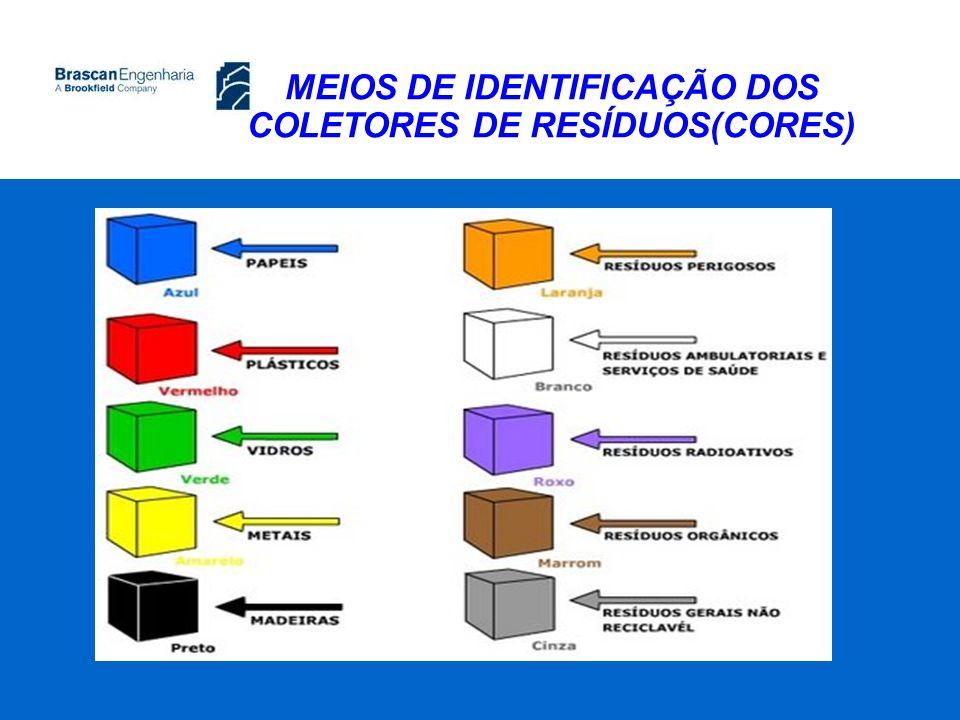 MEIOS DE IDENTIFICAÇÃO DOS COLETORES DE RESÍDUOS(CORES)