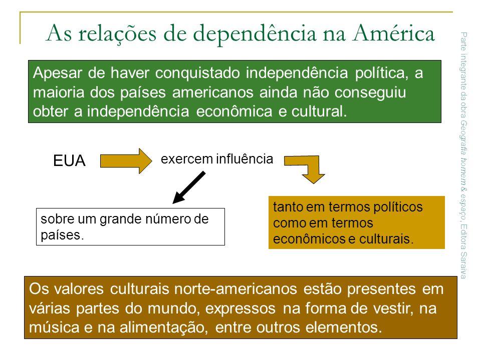 As relações de dependência na América
