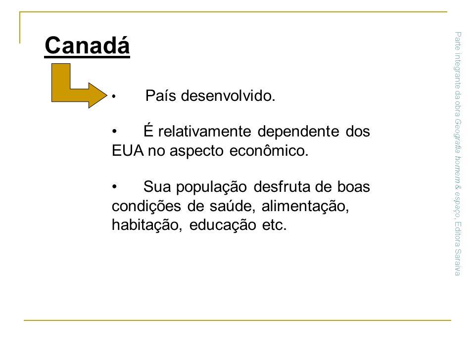 Canadá É relativamente dependente dos EUA no aspecto econômico.