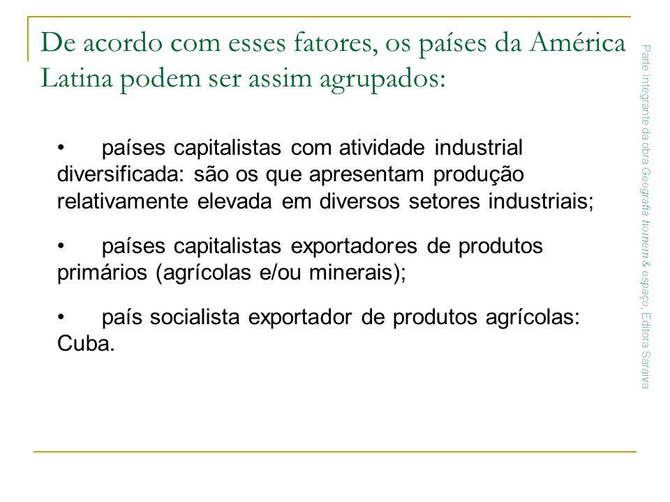 Parte integrante da obra Geografia homem & espaço, Editora Saraiva