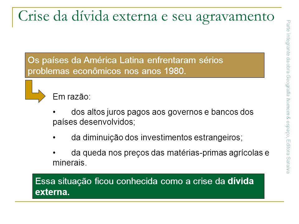 Crise da dívida externa e seu agravamento